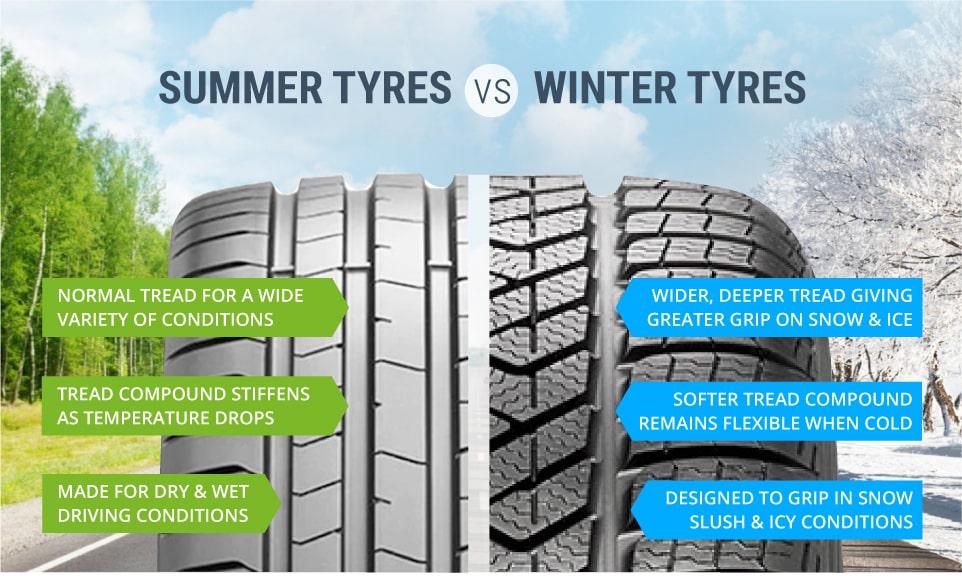 summer tyres v winter tyres